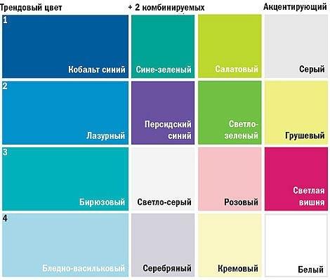 Таблица сочетаемости цветов