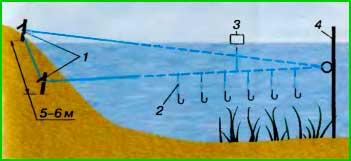 Как изготовить перемет для ловли рыбы