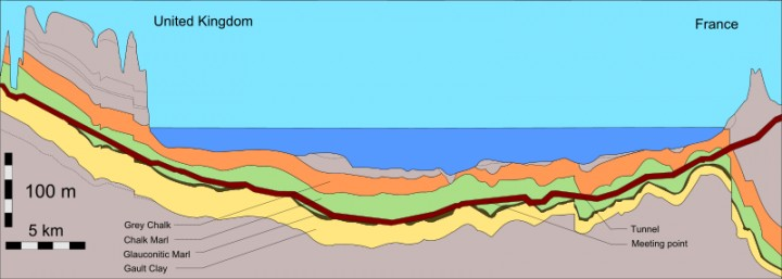 Channel_Tunnel_geological_profile_1