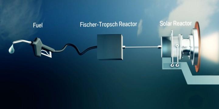 SOLAR-JET - жидкое топливо из солнца и углекислого газа