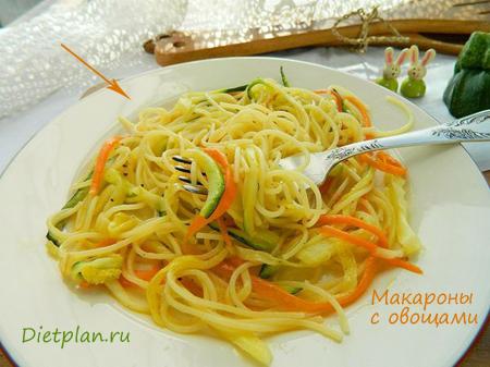 можно ли есть спагетти при диете