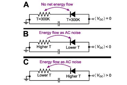 Электрическая цепь второго устройства при равной (вверху) и разной температуре.