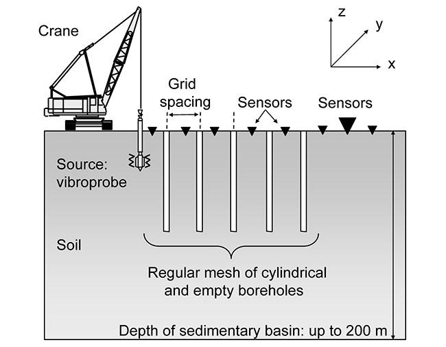 Общая схема эксперимента по изучению «сейсмокристалла»