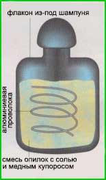 Химическая грелка