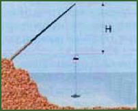 Рис.3. Высота установки жерлицы.