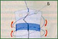 Рис.6. Установка жерлицы в сильно закоряженных местах.